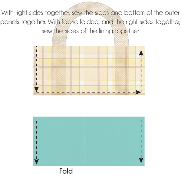 Sew Outer Panels Together